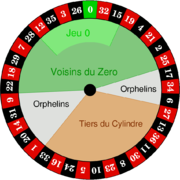 Expert roulette system lillifee online ausmalen